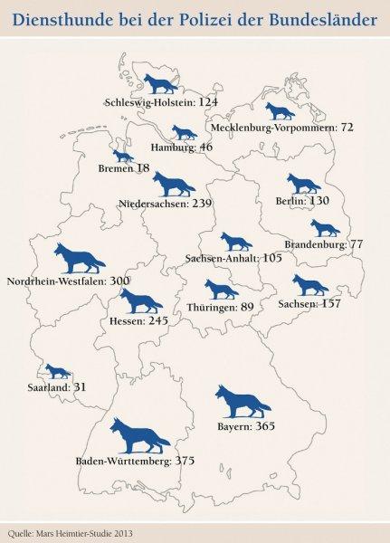 Diensthunde in Deutschland